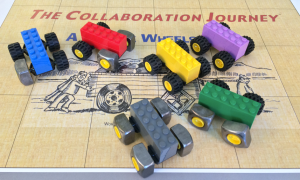Collaboration Journey LEGO wagons