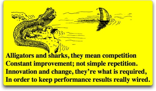 Alligators and Sharks Competition poem