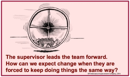 Square Wheels Supervisor leads teams forward Rat Cage words