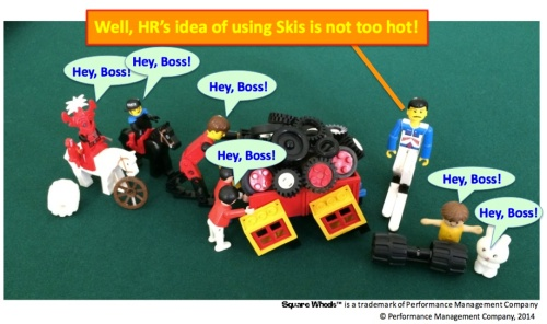 SWs LEGO Boss Gang with Skis and RWs 2 90