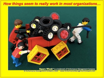 Square Wheels LEGO image of how things work in organizations
