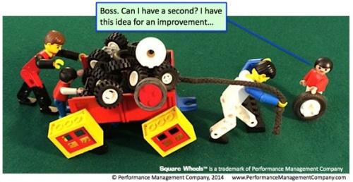 Square Wheels LEGO image of devil's advocate