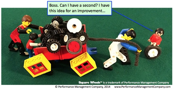 Square Wheels LEGO image of devil's advocate