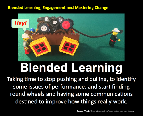 blended learning and round wheels of improvement poster by Scott Simmerman