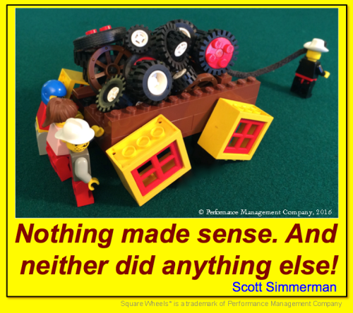 A Square Wheels quote about meaningfulness by Scott Simmerman
