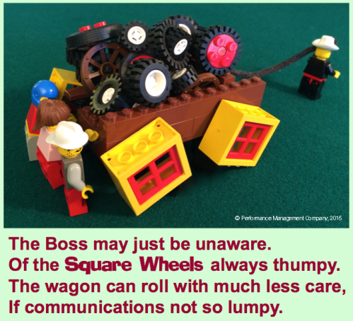 A square wheels poem on workplace reality by Scott Simmerman