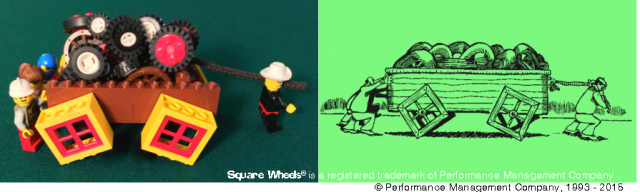 Square wheels One Line art image and Square Wheels Lego short
