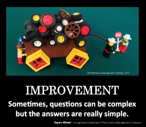 Square Wheels Poster Image Improvement