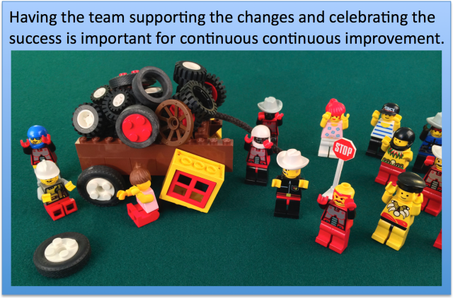 square wheels illustration on supporting change